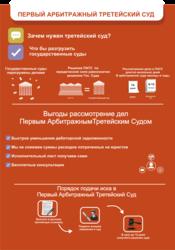 Первый Арбитражный Третейский суд Калининградский Судебный участок